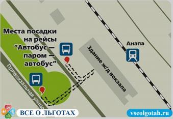 Сообщение с Крымом: карта Анапа вокзал