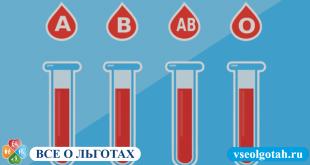 Полный перечень федеральных и региональных льгот для доноров крови
