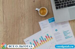 Как получить инвестиционный налоговый вычет по НДФЛ